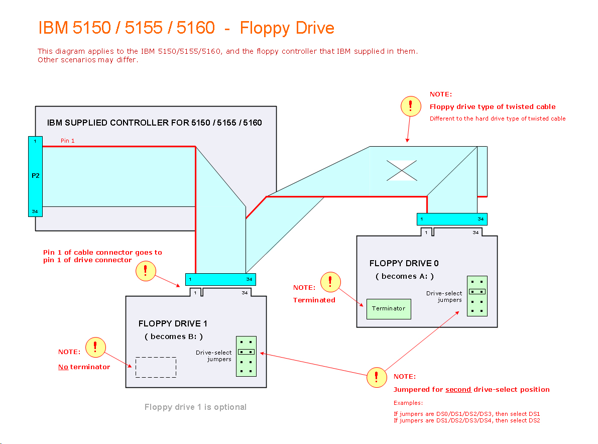 Block Diagram Of Floppy Disk Drive Enthusiast Wiring Diagrams \u2022  Computer Wiring Diagram Wiring Diagram For Internal Hard Drive