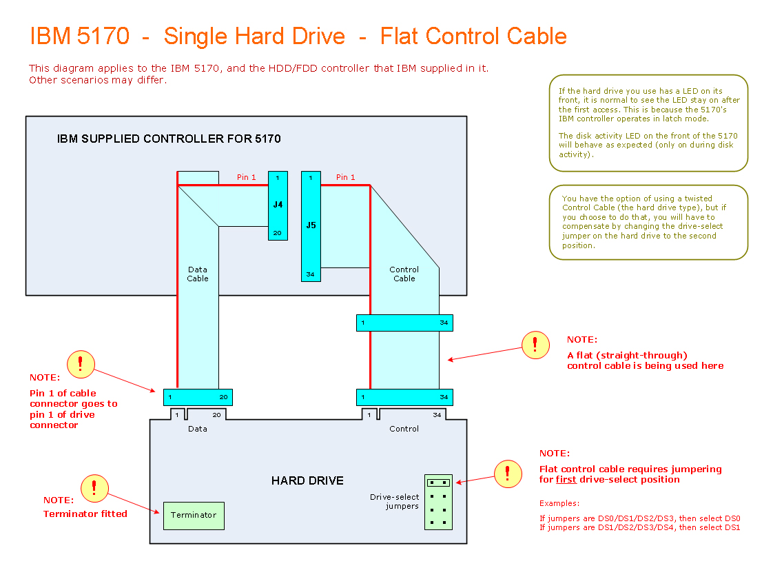 Modern Cabling Diagram Composition - Best Images for wiring diagram ...